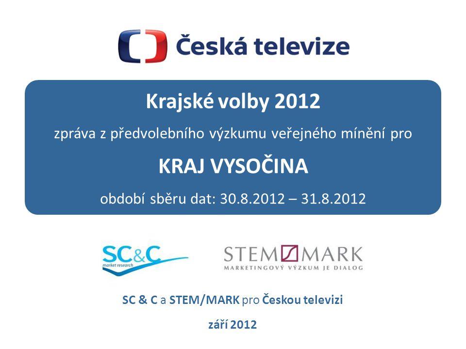 Strana 1 Krajské volby 2012 zpráva z předvolebního výzkumu veřejného mínění pro KRAJ VYSOČINA období sběru dat: 30.8.2012 – 31.8.2012 SC & C a STEM/MARK pro Českou televizi září 2012