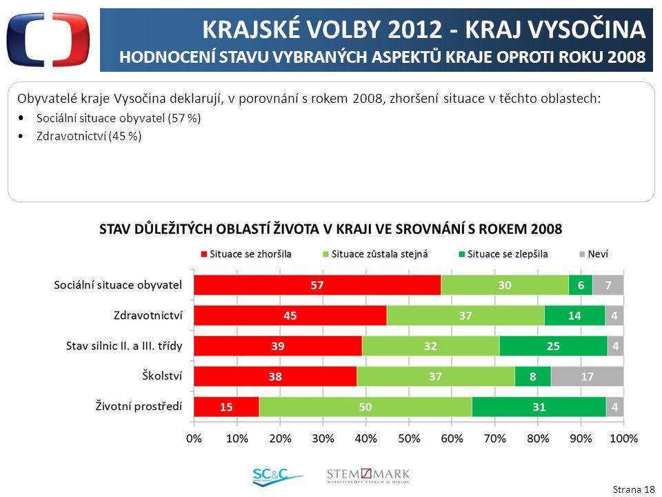 Strana 18 Obyvatelé kraje Vysočina deklarují, v porovnání s rokem 2008, zhoršení situace v těchto oblastech: Sociální situace obyvatel (57 %) Zdravotn