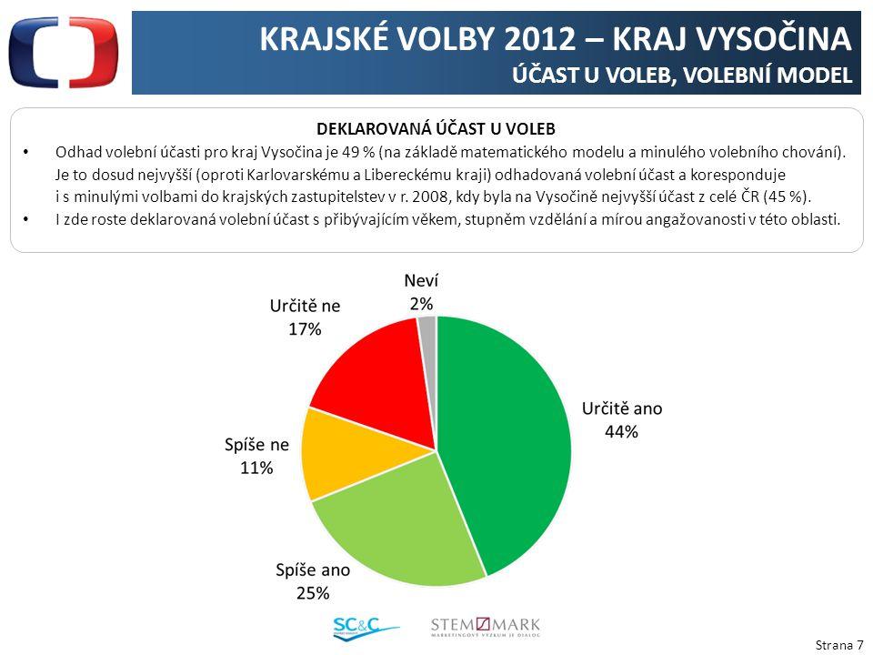 Strana 7 KRAJSKÉ VOLBY 2012 – KRAJ VYSOČINA ÚČAST U VOLEB, VOLEBNÍ MODEL DEKLAROVANÁ ÚČAST U VOLEB Odhad volební účasti pro kraj Vysočina je 49 % (na základě matematického modelu a minulého volebního chování).