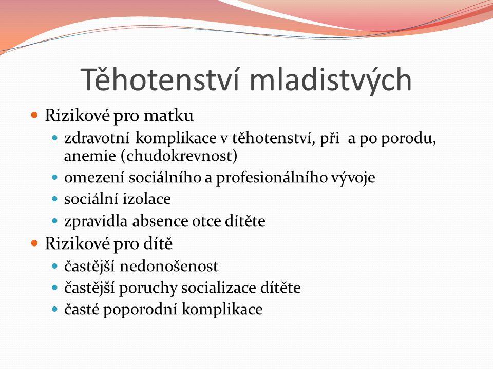 Těhotenství mladistvých Rizikové pro matku zdravotní komplikace v těhotenství, při a po porodu, anemie (chudokrevnost) omezení sociálního a profesioná