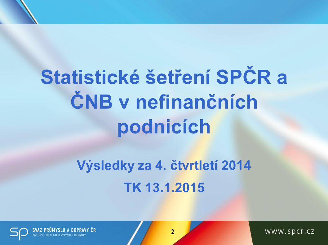 Statistické šetření SPČR a ČNB v nefinančních podnicích Výsledky za 4.