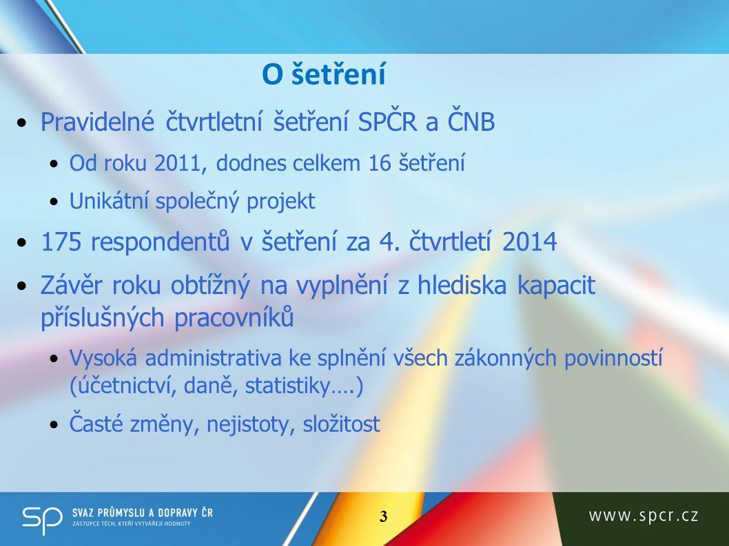 O šetření Pravidelné čtvrtletní šetření SPČR a ČNB Od roku 2011, dodnes celkem 16 šetření Unikátní společný projekt 175 respondentů v šetření za 4.