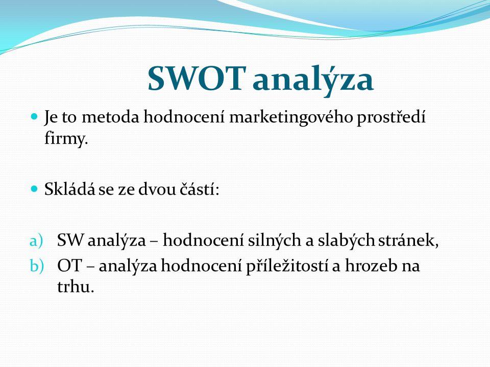 SWOT analýza Je to metoda hodnocení marketingového prostředí firmy.