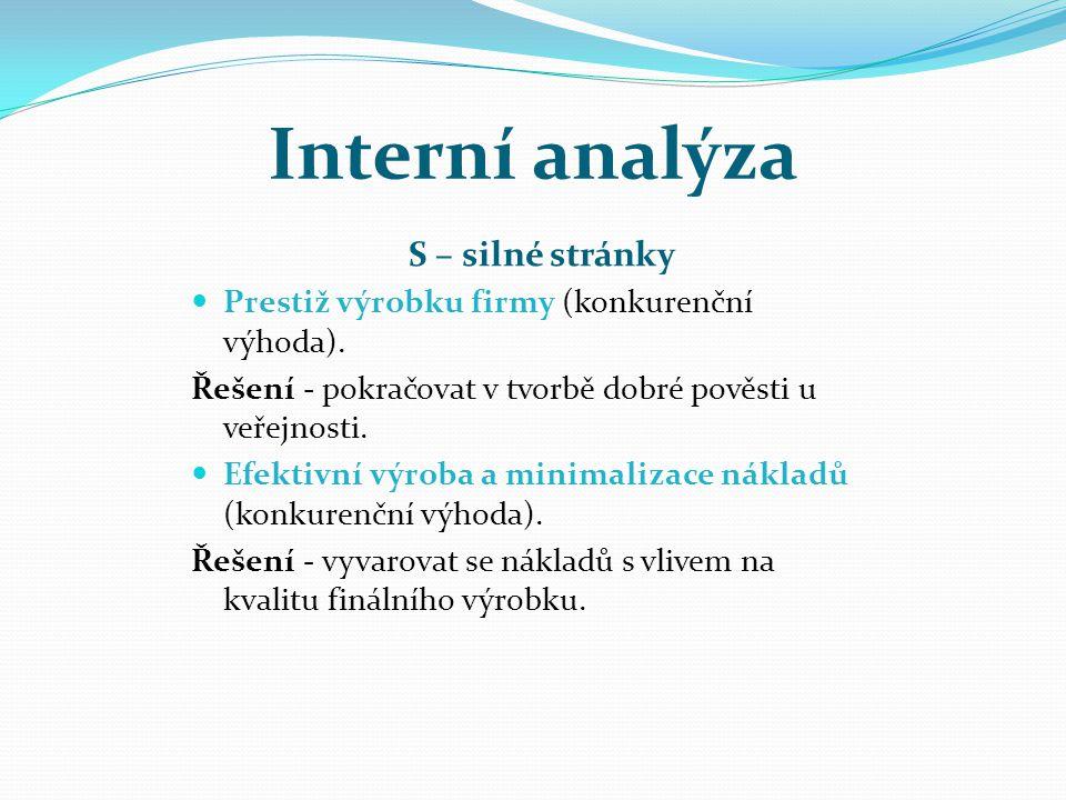 Interní analýza S – silné stránky Prestiž výrobku firmy (konkurenční výhoda).