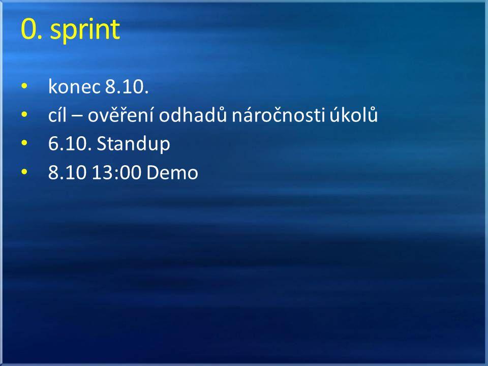 konec 8.10. cíl – ověření odhadů náročnosti úkolů 6.10. Standup 8.10 13:00 Demo