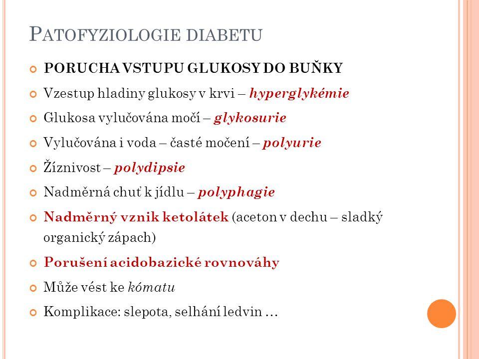 P ATOFYZIOLOGIE DIABETU PORUCHA VSTUPU GLUKOSY DO BUŇKY Vzestup hladiny glukosy v krvi – hyperglykémie Glukosa vylučována močí – glykosurie Vylučována i voda – časté močení – polyurie Žíznivost – polydipsie Nadměrná chuť k jídlu – polyphagie Nadměrný vznik ketolátek (aceton v dechu – sladký organický zápach) Porušení acidobazické rovnováhy Může vést ke kómatu Komplikace: slepota, selhání ledvin …