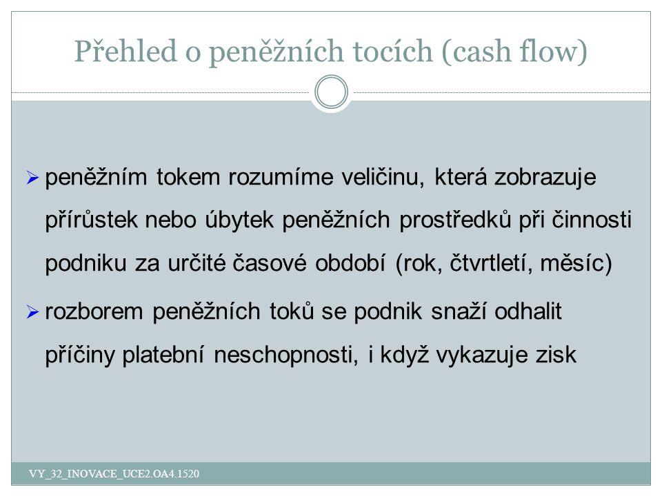 Přehled o peněžních tocích (cash flow)  peněžním tokem rozumíme veličinu, která zobrazuje přírůstek nebo úbytek peněžních prostředků při činnosti podniku za určité časové období (rok, čtvrtletí, měsíc)  rozborem peněžních toků se podnik snaží odhalit příčiny platební neschopnosti, i když vykazuje zisk VY_32_INOVACE_UCE2.OA4.1520