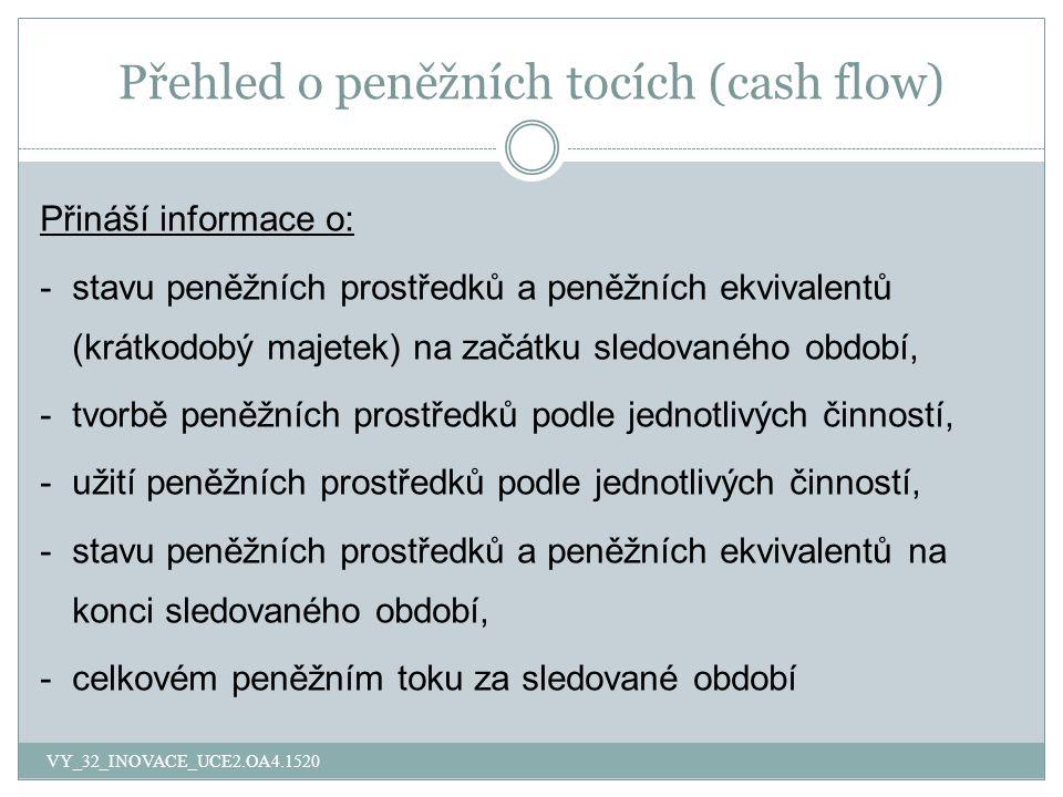 Přehled o peněžních tocích (cash flow) Přináší informace o: -stavu peněžních prostředků a peněžních ekvivalentů (krátkodobý majetek) na začátku sledovaného období, -tvorbě peněžních prostředků podle jednotlivých činností, -užití peněžních prostředků podle jednotlivých činností, -stavu peněžních prostředků a peněžních ekvivalentů na konci sledovaného období, -celkovém peněžním toku za sledované období VY_32_INOVACE_UCE2.OA4.1520