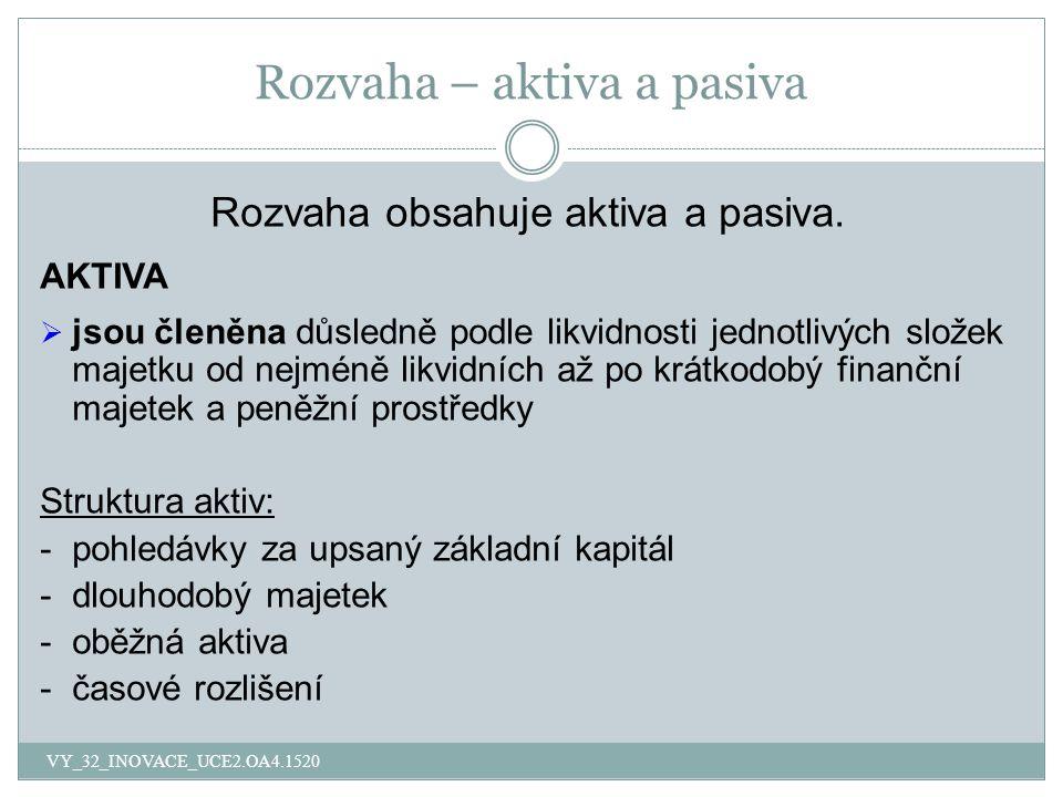 Rozvaha – aktiva a pasiva Rozvaha obsahuje aktiva a pasiva.