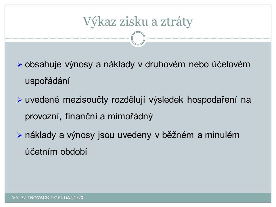 Otázky VY_32_INOVACE_UCE2.OA4.1520 5.