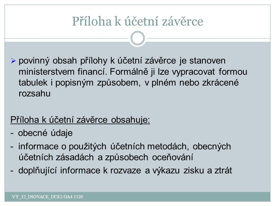 Zdroje VY_32_INOVACE_UCE2.OA4.1520 ŠTOHL, Pavel.