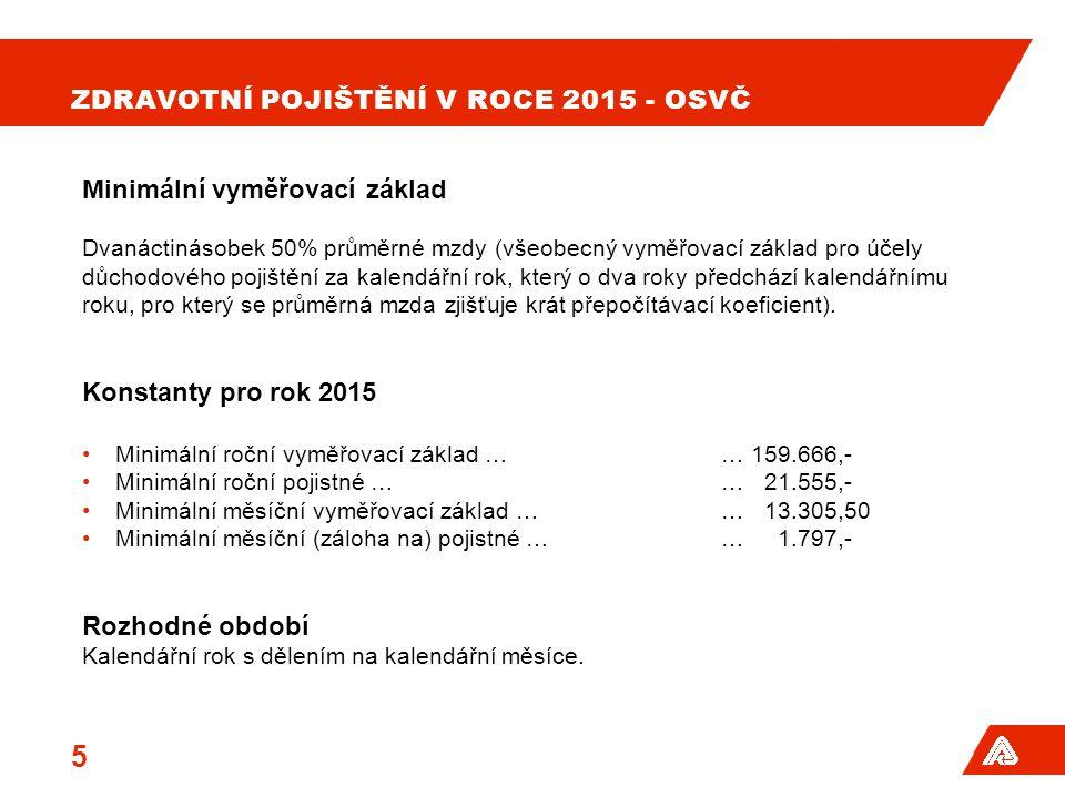 5 ZDRAVOTNÍ POJIŠTĚNÍ V ROCE 2015 - OSVČ Minimální vyměřovací základ Dvanáctinásobek 50% průměrné mzdy (všeobecný vyměřovací základ pro účely důchodov