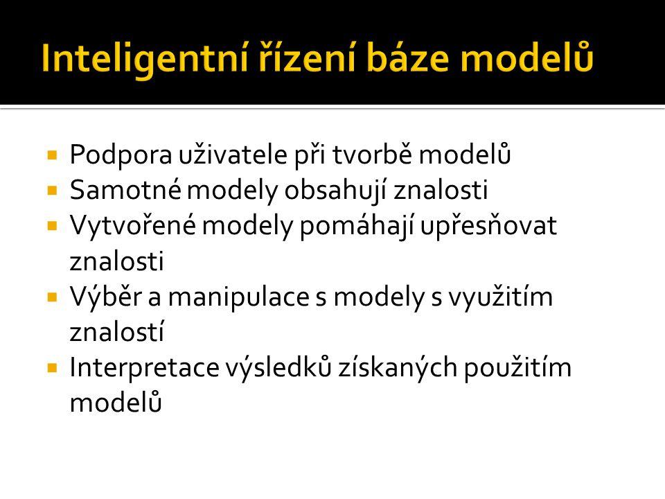  Podpora uživatele při tvorbě modelů  Samotné modely obsahují znalosti  Vytvořené modely pomáhají upřesňovat znalosti  Výběr a manipulace s modely