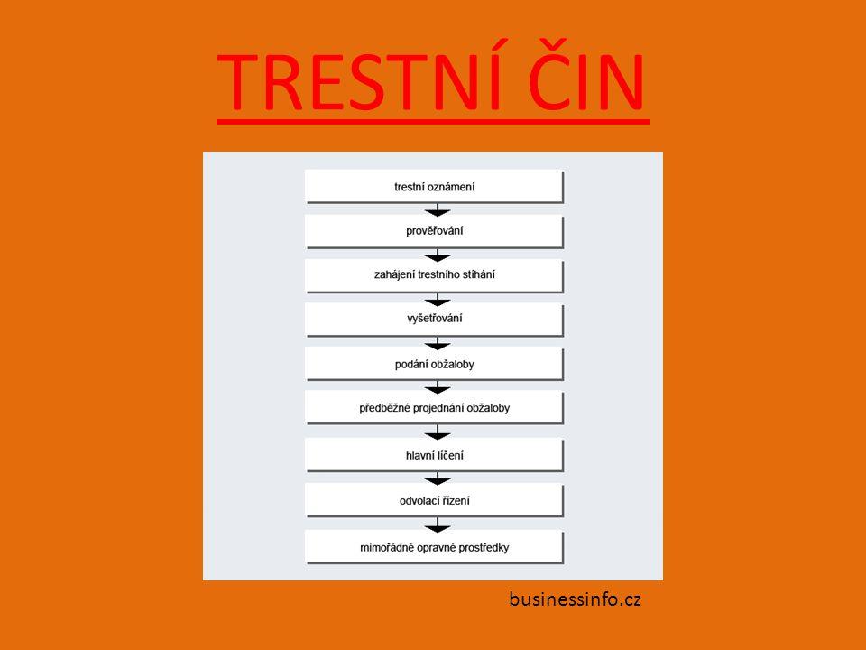 TRESTNÍ ČIN businessinfo.cz