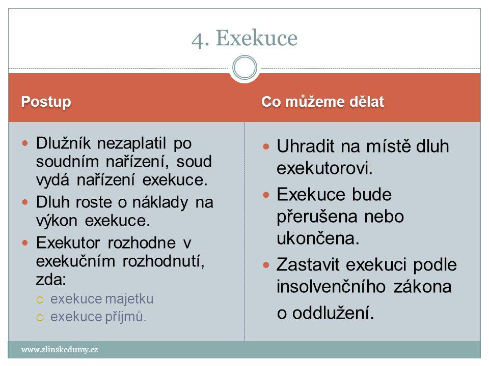Postup při exekuci www.zlinskedumy.cz Zablokování majetku dlužníka – obstaví se účet v bance, stavební spoření, pojištění na úhradu dluhů.