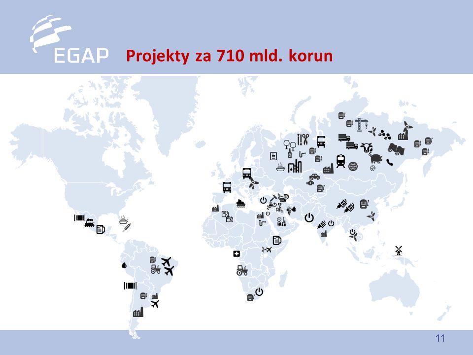 11 Projekty za 710 mld. korun