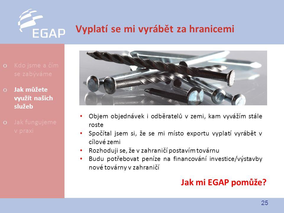 25 Vyplatí se mi vyrábět za hranicemi Jak mi EGAP pomůže? Objem objednávek i odběratelů v zemi, kam vyvážím stále roste Spočítal jsem si, že se mi mís