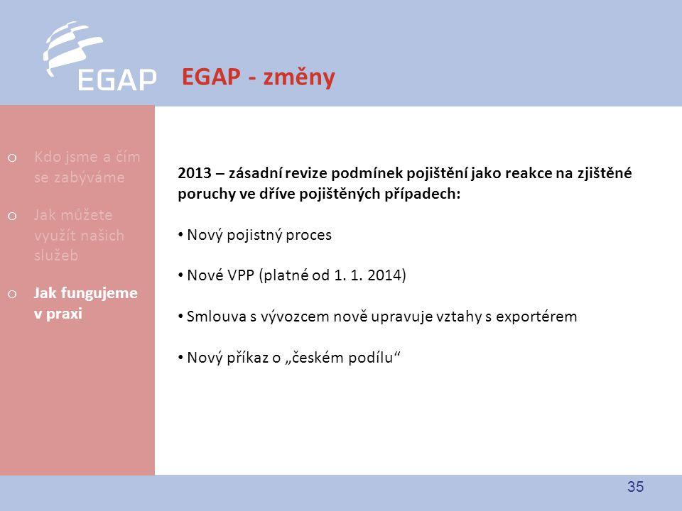 35 EGAP - změny o Kdo jsme a čím se zabýváme o Jak můžete využít našich služeb o Jak fungujeme v praxi 2013 – zásadní revize podmínek pojištění jako r