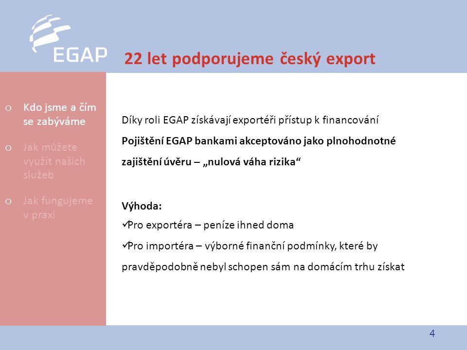4 22 let podporujeme český export o Kdo jsme a čím se zabýváme o Jak můžete využít našich služeb o Jak fungujeme v praxi Díky roli EGAP získávají expo