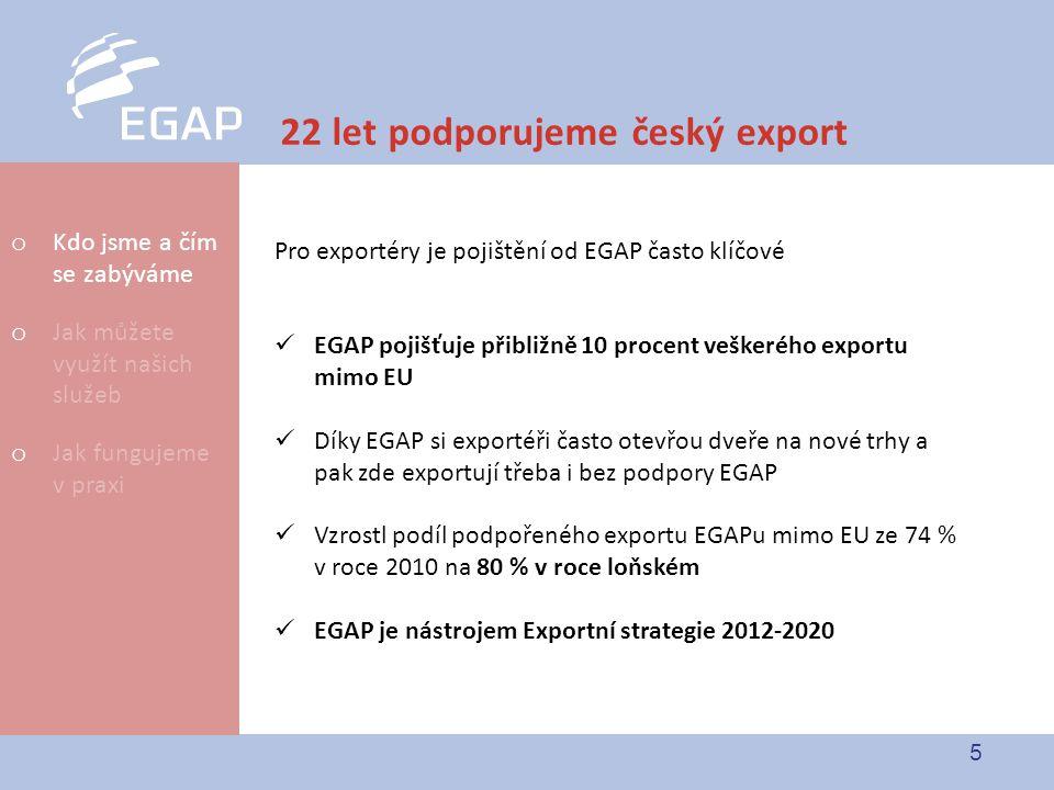 5 22 let podporujeme český export o Kdo jsme a čím se zabýváme o Jak můžete využít našich služeb o Jak fungujeme v praxi Pro exportéry je pojištění od