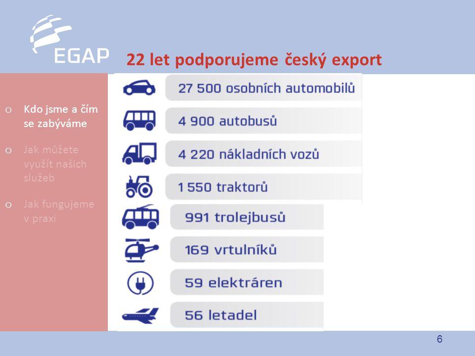 6 22 let podporujeme český export o Kdo jsme a čím se zabýváme o Jak můžete využít našich služeb o Jak fungujeme v praxi