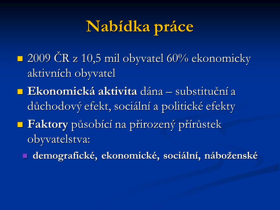 Nabídka práce 2009 ČR z 10,5 mil obyvatel 60% ekonomicky aktivních obyvatel 2009 ČR z 10,5 mil obyvatel 60% ekonomicky aktivních obyvatel Ekonomická a