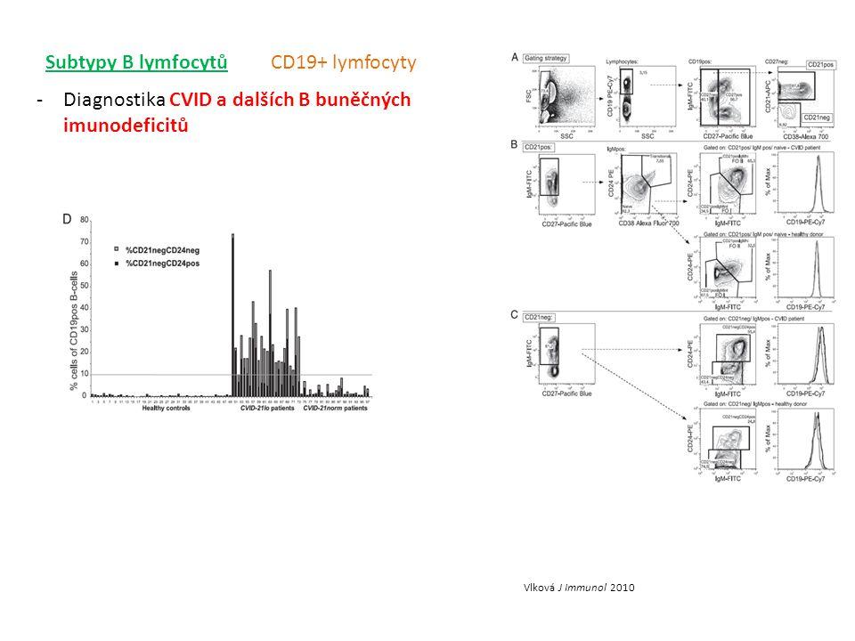 Subtypy B lymfocytůCD19+ lymfocyty -Diagnostika CVID a dalších B buněčných imunodeficitů Vlková J Immunol 2010