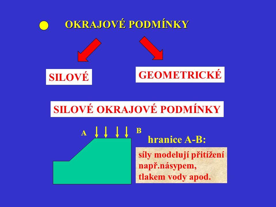 OKRAJOVÉ PODMÍNKY SILOVÉ GEOMETRICKÉ SILOVÉ OKRAJOVÉ PODMÍNKY A B hranice A-B: síly modelují přitížení např.násypem, tlakem vody apod.
