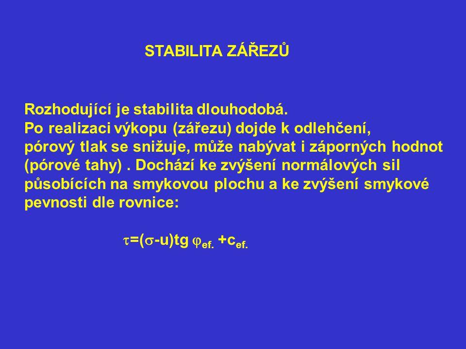 STABILITA ZÁŘEZŮ Rozhodující je stabilita dlouhodobá.