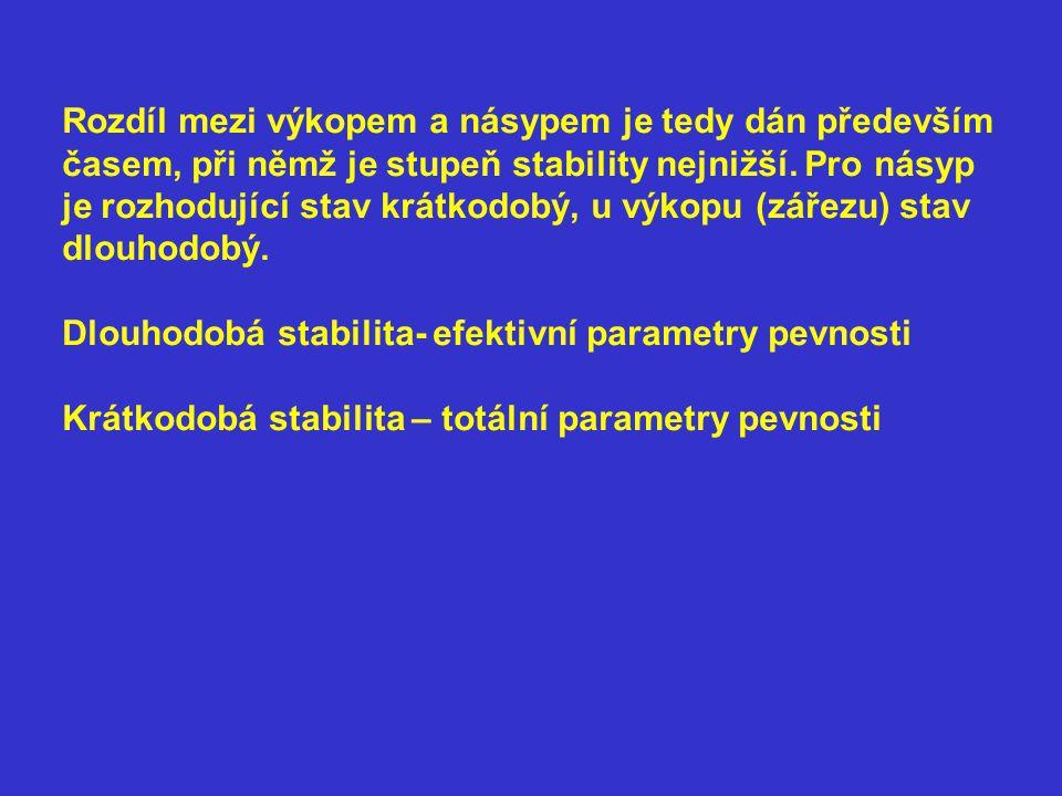 Rozdíl mezi výkopem a násypem je tedy dán především časem, při němž je stupeň stability nejnižší.