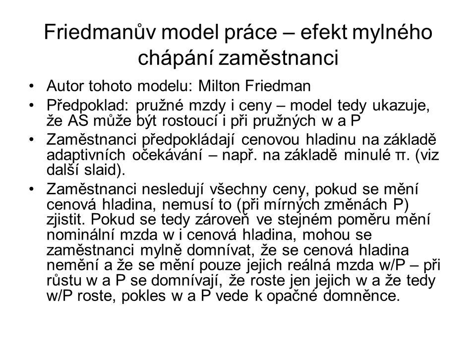 Friedmanův model práce – efekt mylného chápání zaměstnanci Autor tohoto modelu: Milton Friedman Předpoklad: pružné mzdy i ceny – model tedy ukazuje, ž