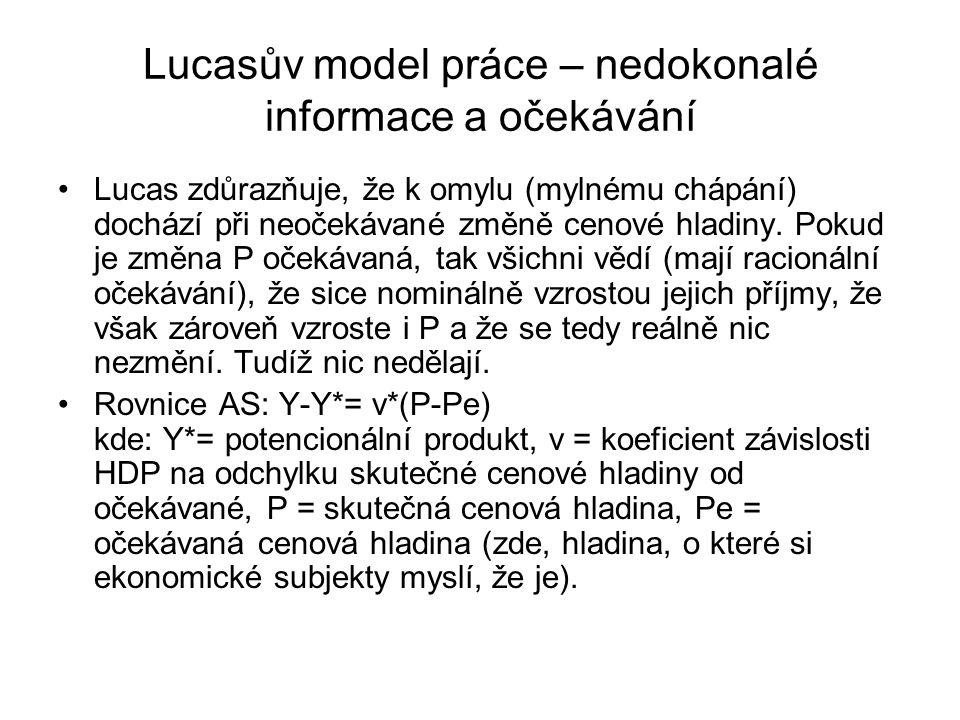 Lucasův model práce – nedokonalé informace a očekávání Lucas zdůrazňuje, že k omylu (mylnému chápání) dochází při neočekávané změně cenové hladiny. Po