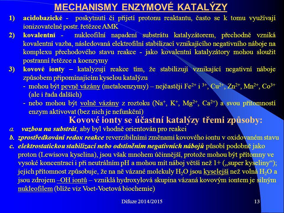 MECHANISMY ENZYMOVÉ KATALÝZY 1)acidobazické - poskytnutí či přijetí protonu reaktantu, často se k tomu využívají ionizovatelné postr.
