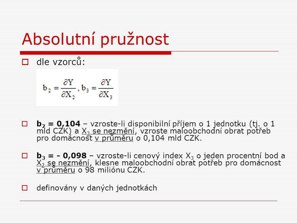 Absolutní pružnost  dle vzorců:  b 2 = 0,104 – vzroste-li disponibilní příjem o 1 jednotku (tj.