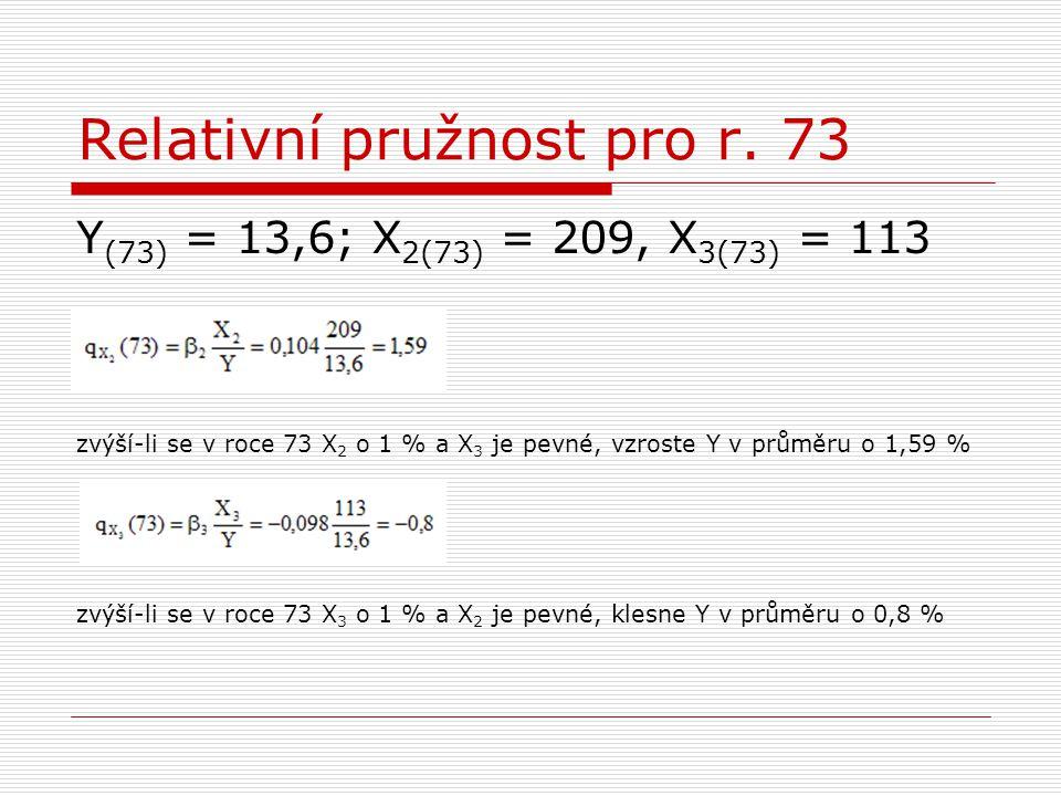 Relativní pružnost pro r.