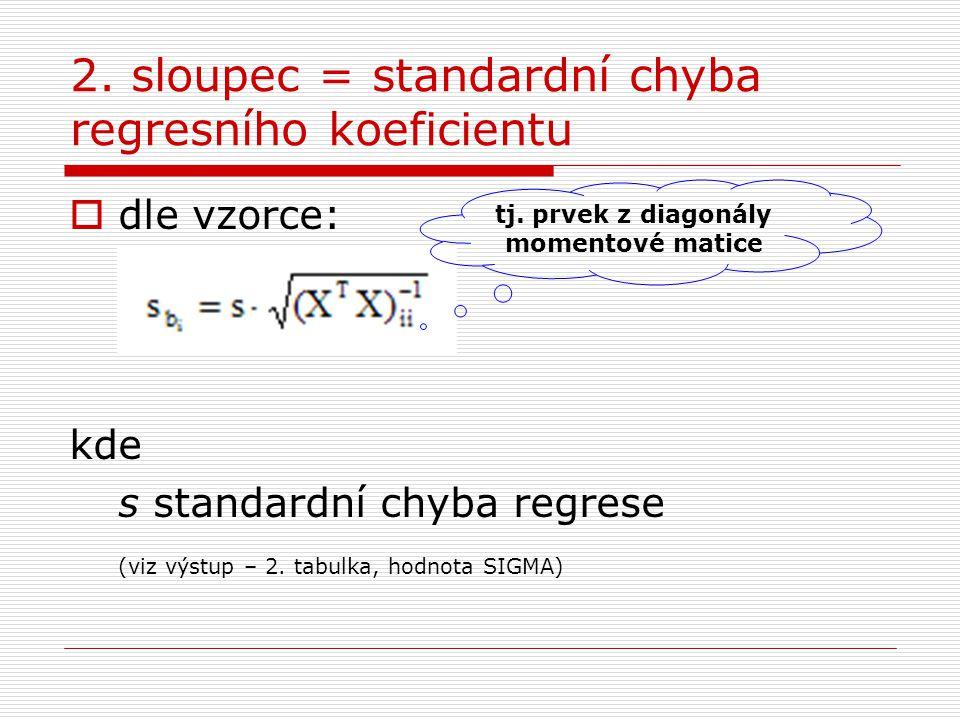 2. sloupec = standardní chyba regresního koeficientu  dle vzorce: kde s standardní chyba regrese (viz výstup – 2. tabulka, hodnota SIGMA) tj. prvek z