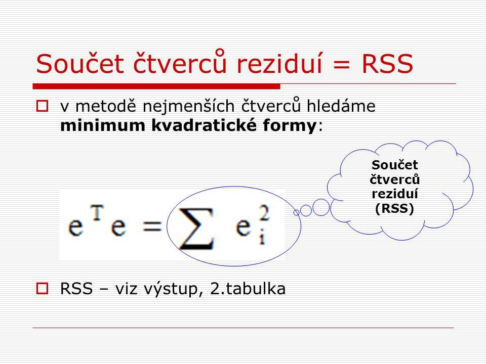 Součet čtverců reziduí = RSS  v metodě nejmenších čtverců hledáme minimum kvadratické formy:  RSS – viz výstup, 2.tabulka Součet čtverců reziduí (RSS)