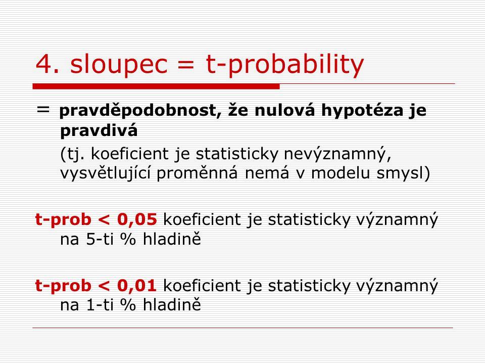 4.sloupec = t-probability = pravděpodobnost, že nulová hypotéza je pravdivá (tj.