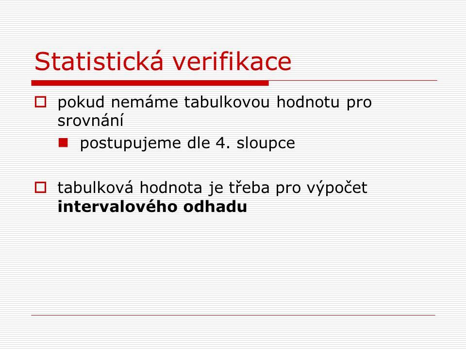 Statistická verifikace  pokud nemáme tabulkovou hodnotu pro srovnání postupujeme dle 4.