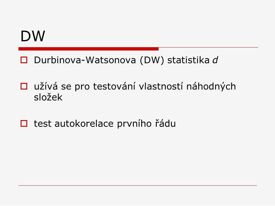 DW  Durbinova-Watsonova (DW) statistika d  užívá se pro testování vlastností náhodných složek  test autokorelace prvního řádu