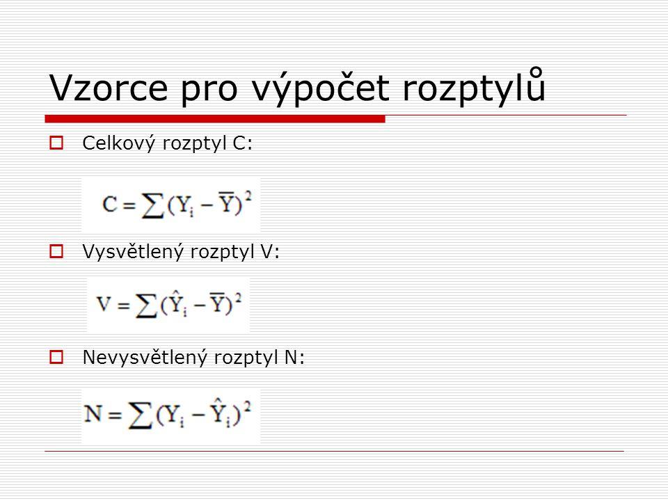 Vzorce pro výpočet rozptylů  Celkový rozptyl C:  Vysvětlený rozptyl V:  Nevysvětlený rozptyl N: