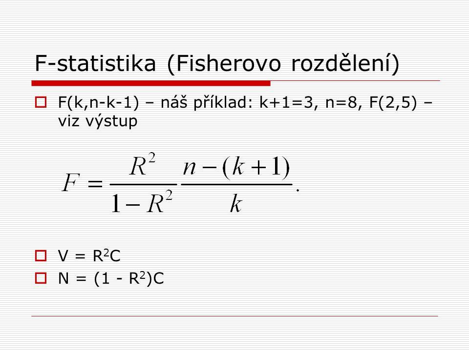 F-statistika (Fisherovo rozdělení)  F(k,n-k-1) – náš příklad: k+1=3, n=8, F(2,5) – viz výstup  V = R 2 C  N = (1 - R 2 )C