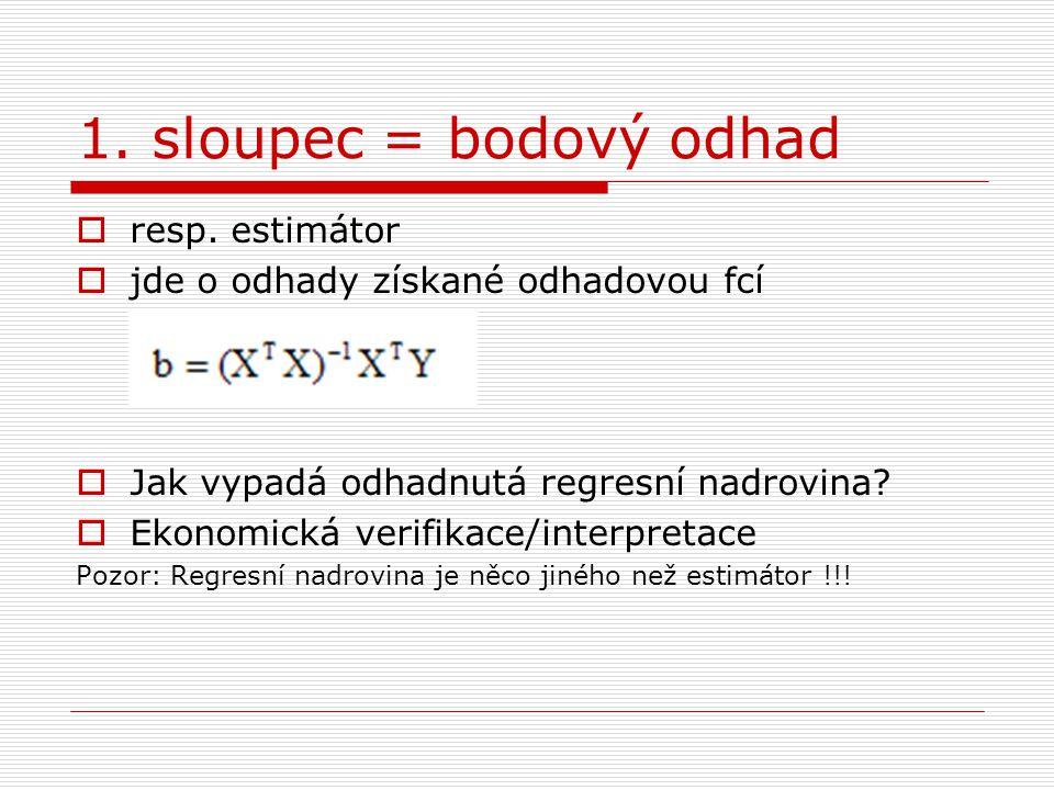 1.sloupec = bodový odhad  resp.
