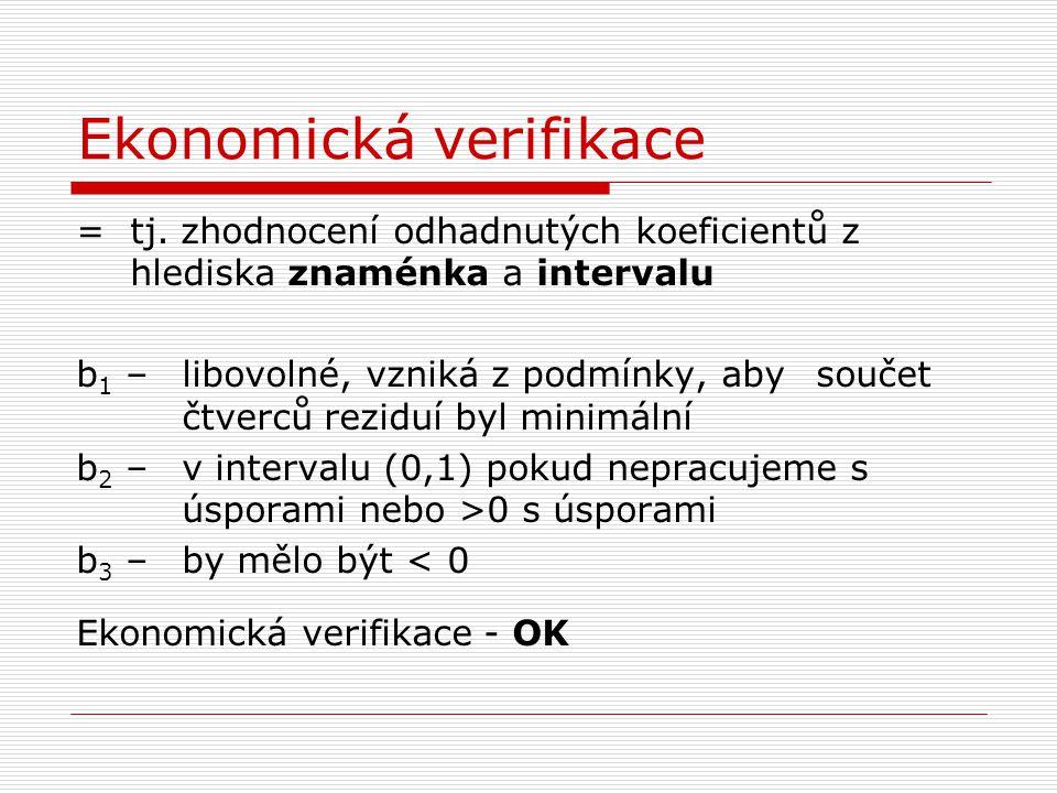 Ekonomická verifikace = tj.