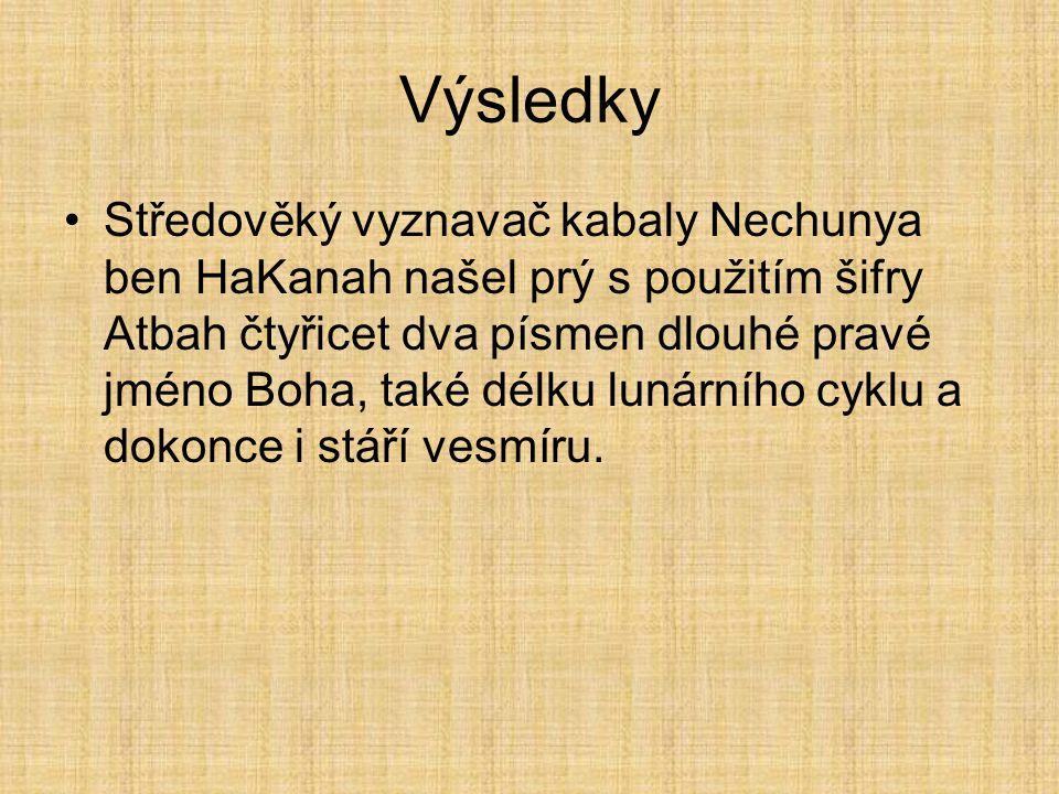 Výsledky Středověký vyznavač kabaly Nechunya ben HaKanah našel prý s použitím šifry Atbah čtyřicet dva písmen dlouhé pravé jméno Boha, také délku lunárního cyklu a dokonce i stáří vesmíru.