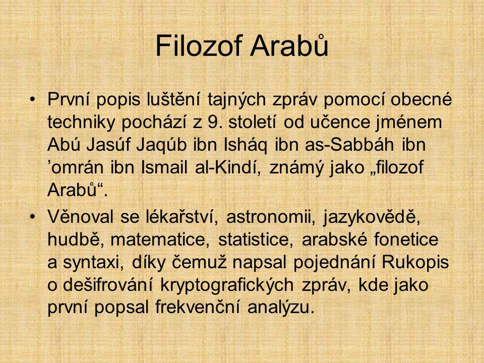 Filozof Arabů První popis luštění tajných zpráv pomocí obecné techniky pochází z 9. století od učence jménem Abú Jasúf Jaqúb ibn Isháq ibn as-Sabbáh i