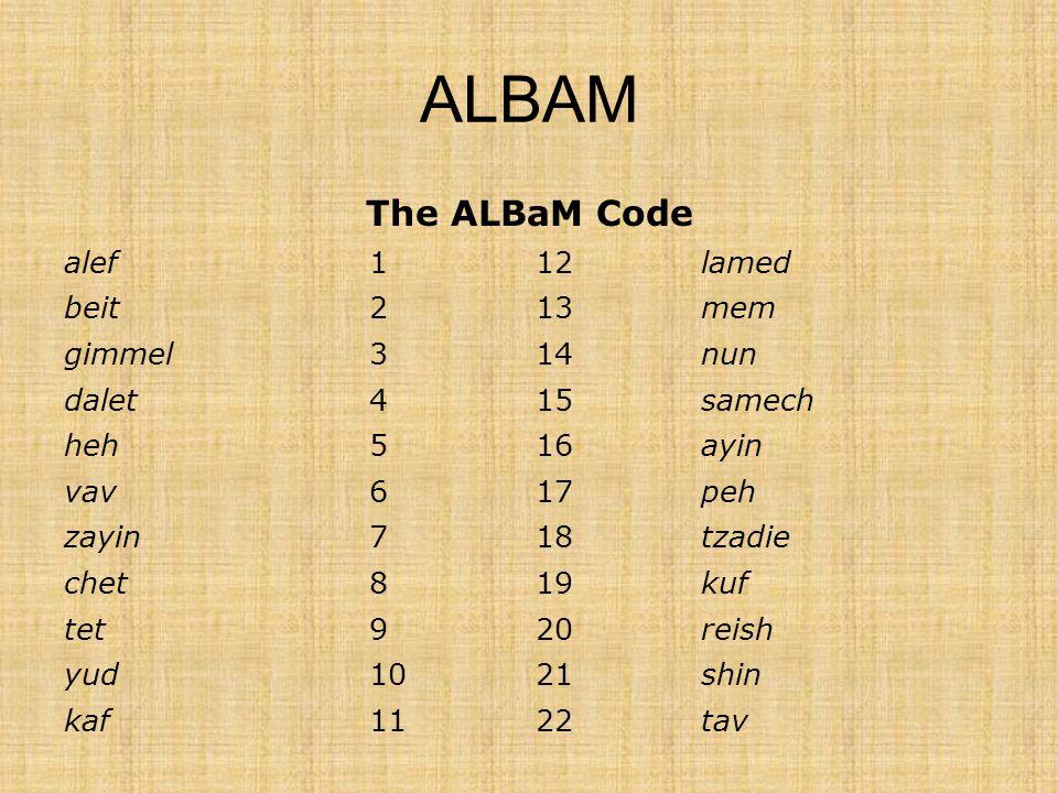 ALBAM The ALBaM Code alef112lamed beit213mem gimmel314nun dalet415samech heh516ayin vav617peh zayin718tzadie chet819kuf tet920reish yud1021shin kaf112