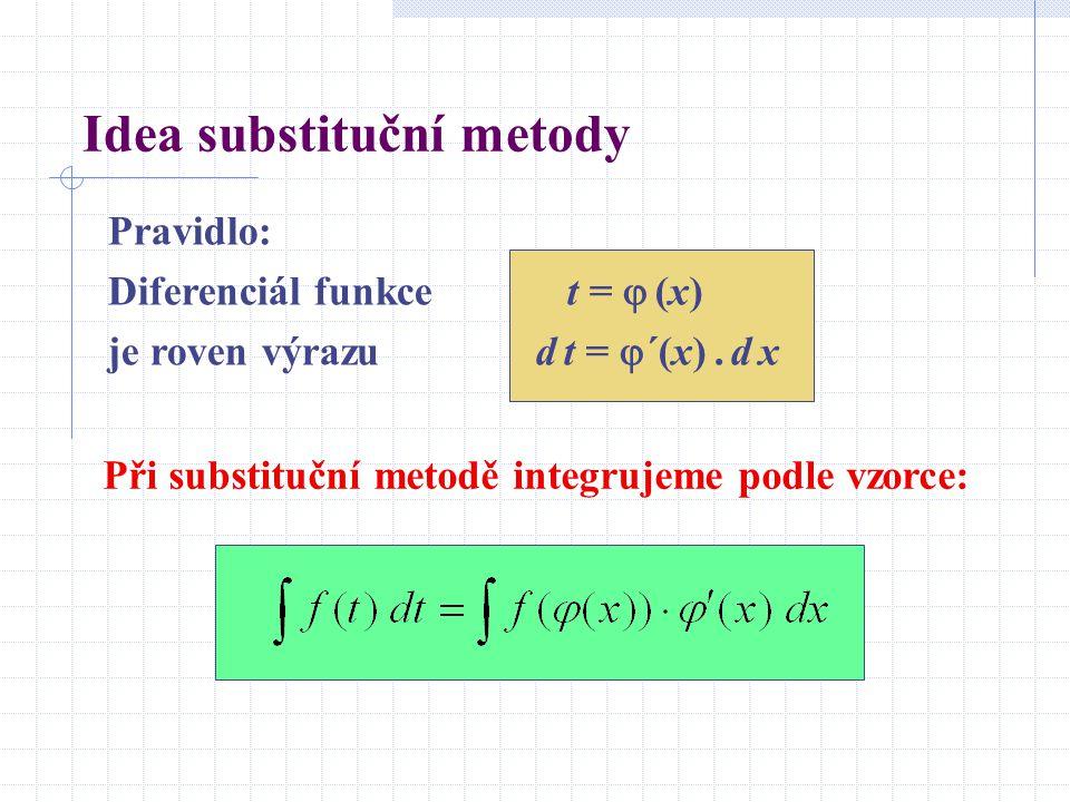 Idea substituční metody Při substituční metodě integrujeme podle vzorce: Pravidlo: Diferenciál funkce t =  (x) je roven výrazu d t =  ´(x). d x
