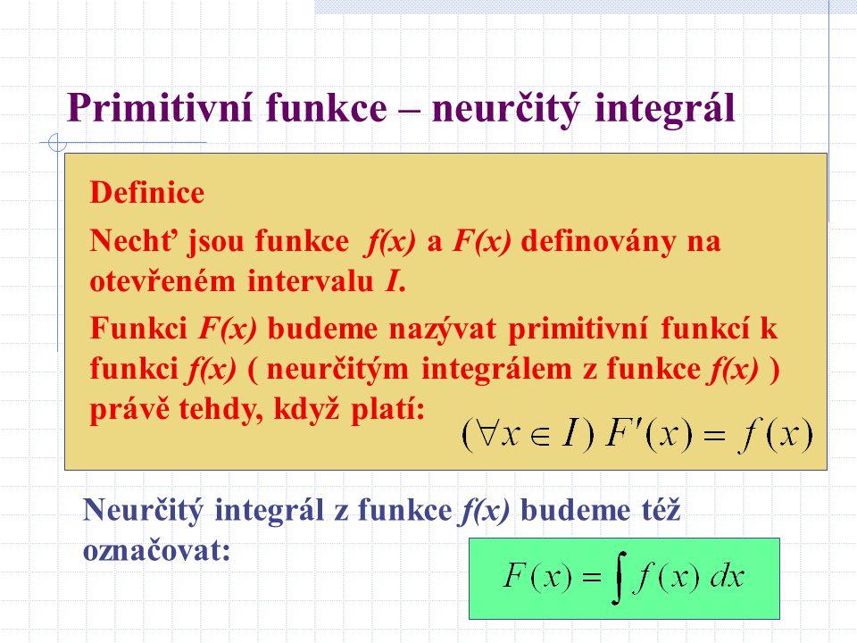 Primitivní funkce – neurčitý integrál Definice Nechť jsou funkce f(x) a F(x) definovány na otevřeném intervalu I. Funkci F(x) budeme nazývat primitivn