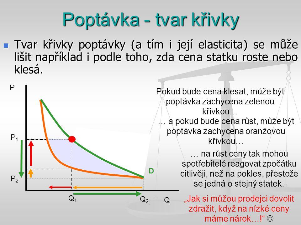 Q P P1P1 P2P2 Q1Q1 D Q2Q2 Tvar křivky poptávky (a tím i její elasticita) se může lišit například i podle toho, zda cena statku roste nebo klesá. Tvar